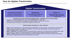 Digital-Transformation-House_Image-e1499936630222