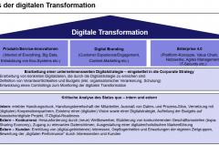 Digital-Transformation-House_Image-e1499936630222